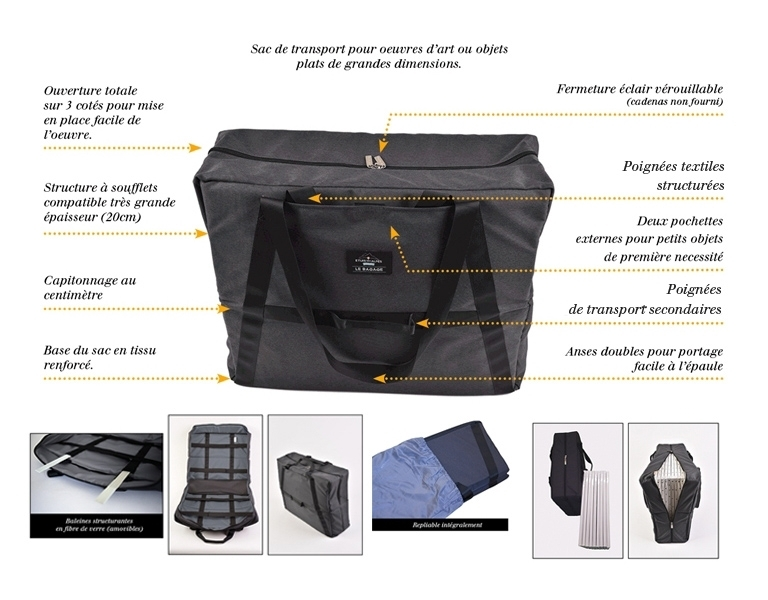 Découvrez le bagage PRO dans ses moindres détails